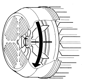 ALME, ALPE motor rotation direction